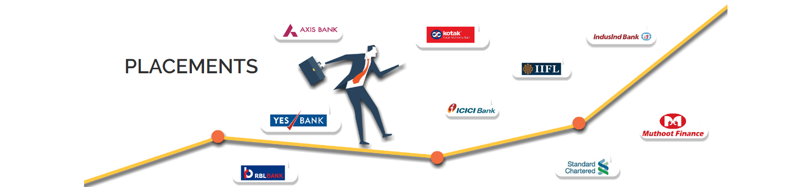 Bank Course For Jobs