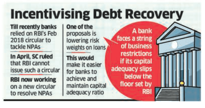 Incentivising Debt Recovery